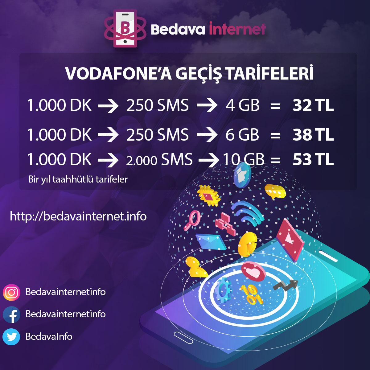 2019 Yılı Vodafone Geçiş Hediye ve Avantajları