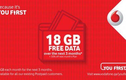 Vodafone Seviyorum İnterneti Testi
